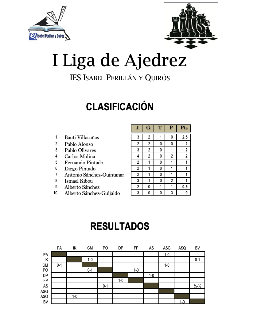 3ª Jornada I Liga de Ajedrez